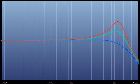 Q-curves