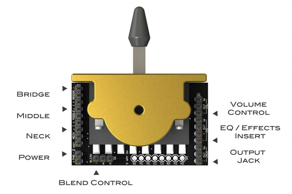 5-Way Switch Front