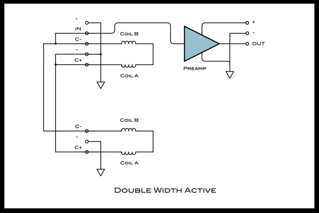 Double-Width-Active-Diagram