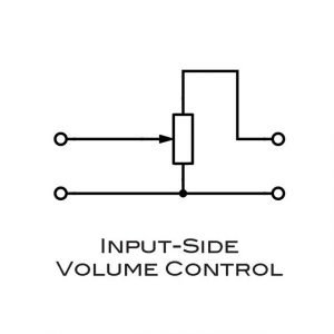 Input-Side-Volume-Control