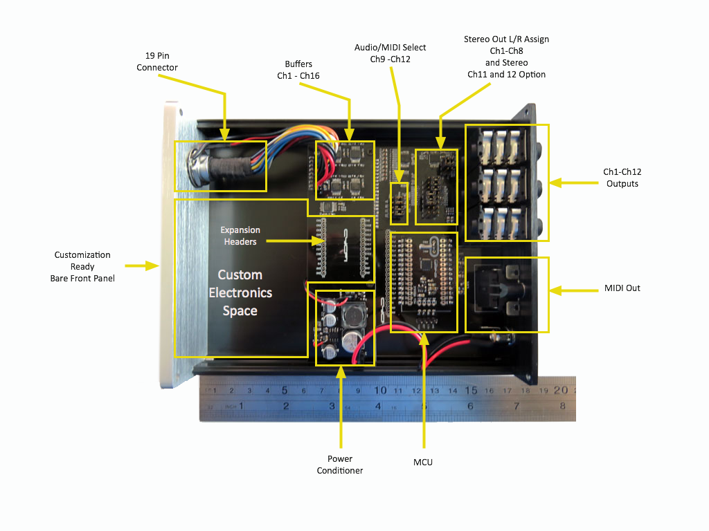 Nu Update Meet The Nexus Cycfi Research Wiring Diagram Control Voltages For By Wire Of Volume Tone Patch Or Effects Audio May Come From Standard Mono Pickups Multichannel Pickup
