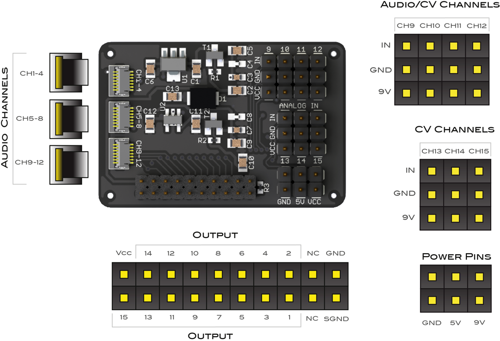 Nu Series Modular Active Pickups – Cycfi Research