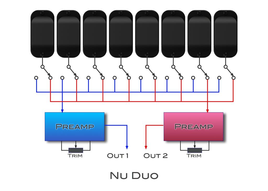 Nu-Duo-Composite