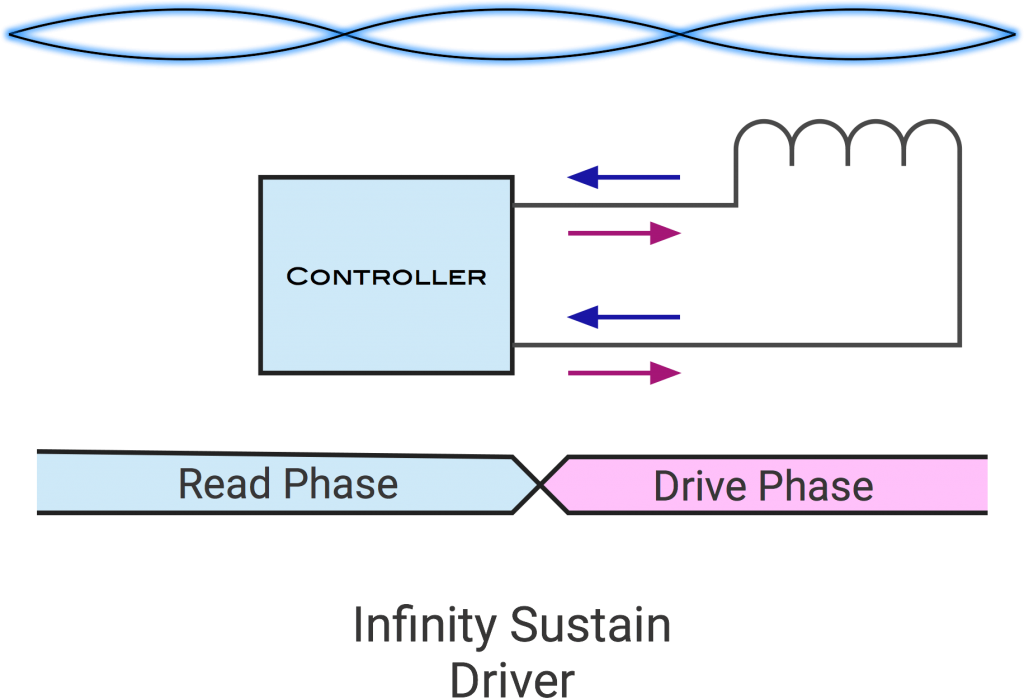 Infinity-Sustainer