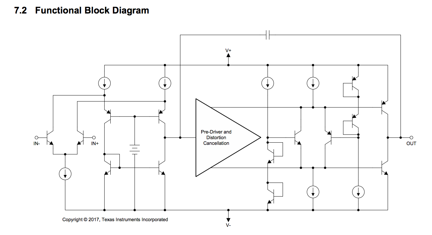OPA1692: The perfect Op Amp for low power audio? – Cycfi